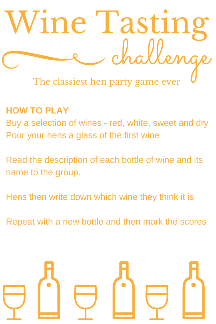 Hen Party Wine Tasting Game